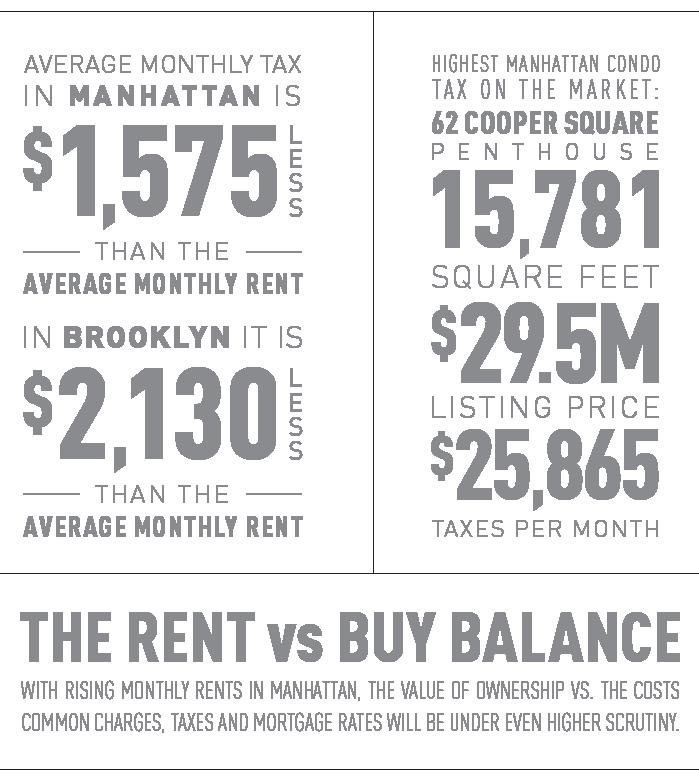 quoin eblast-infographics for blog-02